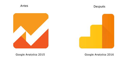 cambios del logo de google analytics