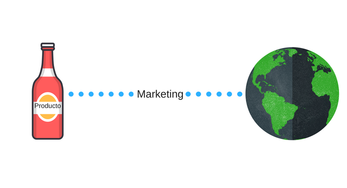 Sociologia del marketing 3