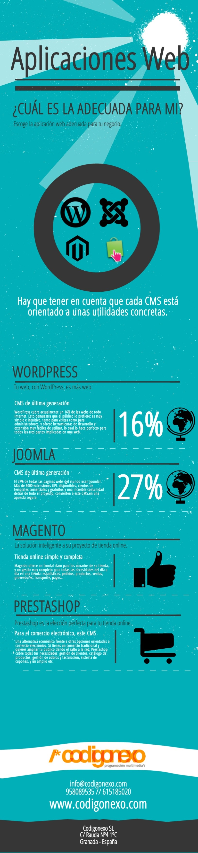 infografia-aplicaciones-web-wordpress-joomla-prestashop-magento