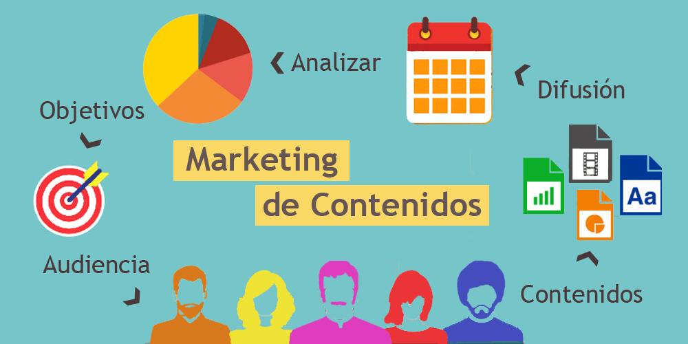 marketing-de-contenidos-redes-sociales