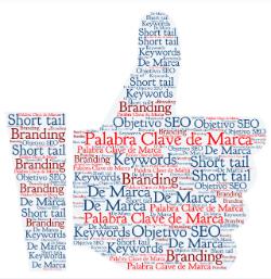 keywords de marca