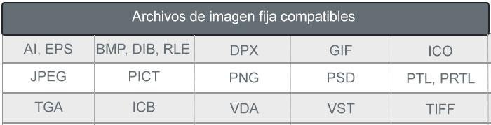 Tipos de Archivos en Adobe Premiere tabla 2