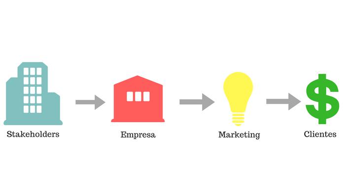 Sociología del marketing 1