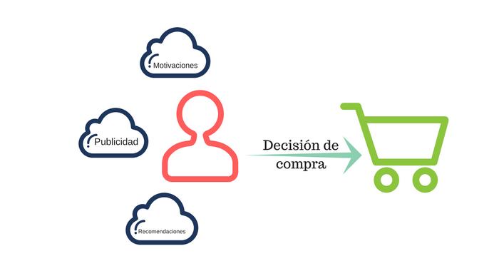 Sociología del marketing 2