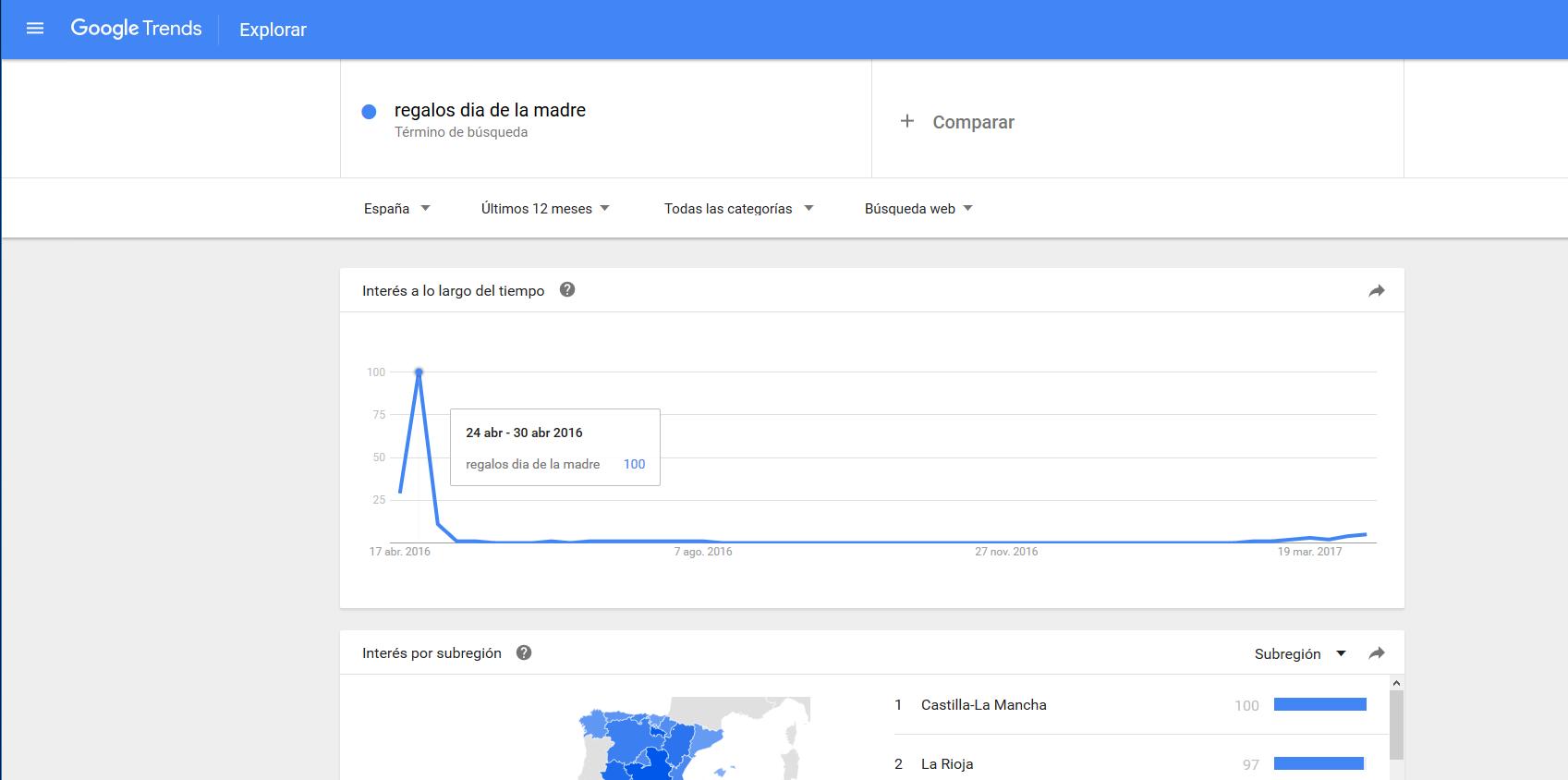 estacionalidad marketing trends
