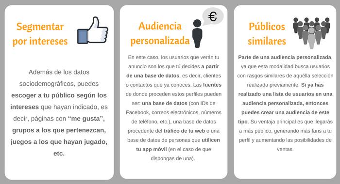 como usar facebook ads(1)