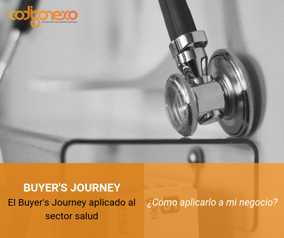 buyer journey sanitario